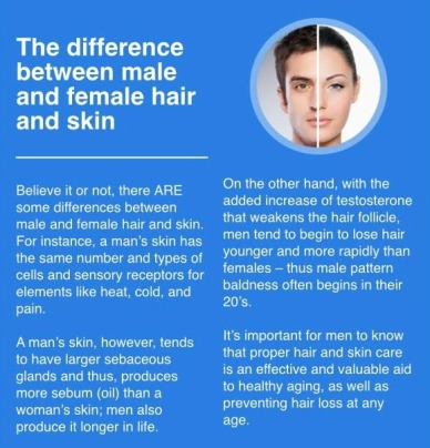 skin-hair-men